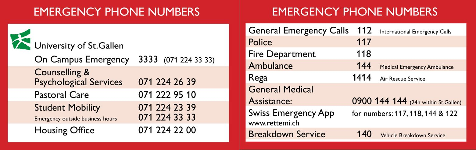 Emergency Phone Numbers
